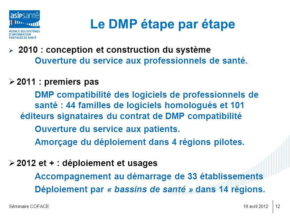 Le DMP étape par étape 2010 : conception et construction du système Ouverture du service aux professionnels de santé.