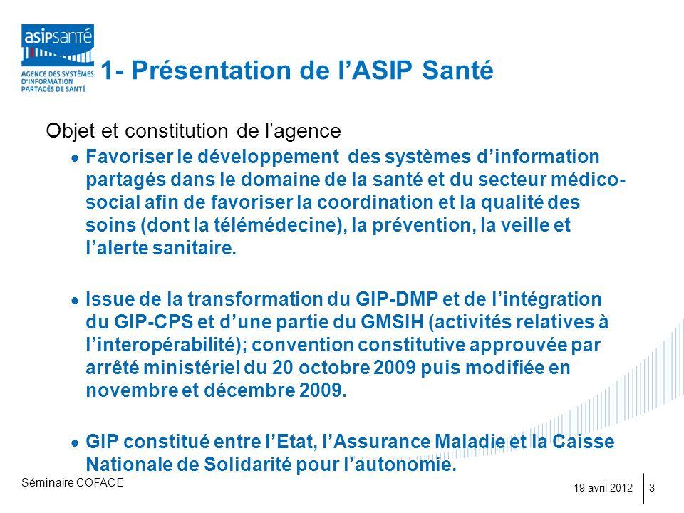 1- Présentation de lASIP Santé (2) Missions de lagence Maîtrise douvrage des projets, délégués par les pouvoirs publics.