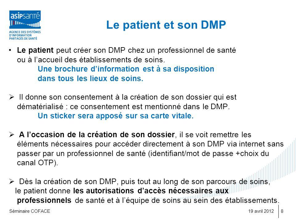 Le patient et son DMP Le patient peut créer son DMP chez un professionnel de santé ou à laccueil des établissements de soins.