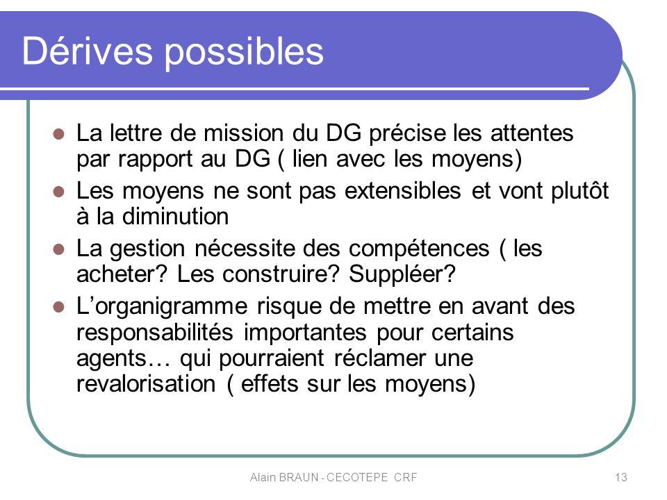 Dérives possibles La lettre de mission du DG précise les attentes par rapport au DG ( lien avec les moyens) Les moyens ne sont pas extensibles et vont