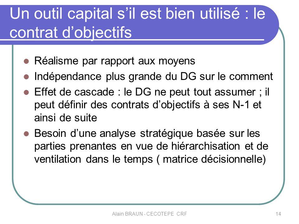 Un outil capital sil est bien utilisé : le contrat dobjectifs Réalisme par rapport aux moyens Indépendance plus grande du DG sur le comment Effet de c