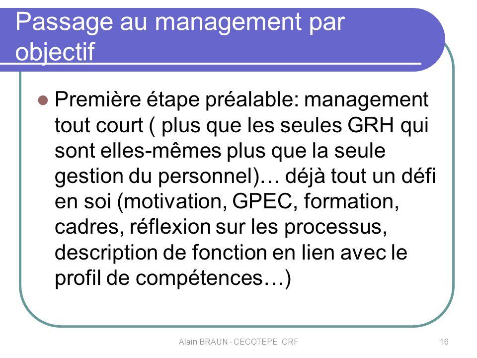 Passage au management par objectif Première étape préalable: management tout court ( plus que les seules GRH qui sont elles-mêmes plus que la seule ge