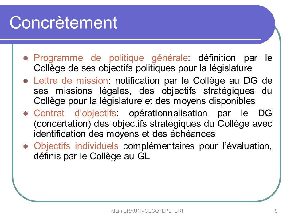 Concrètement Programme de politique générale: définition par le Collège de ses objectifs politiques pour la législature Lettre de mission: notificatio