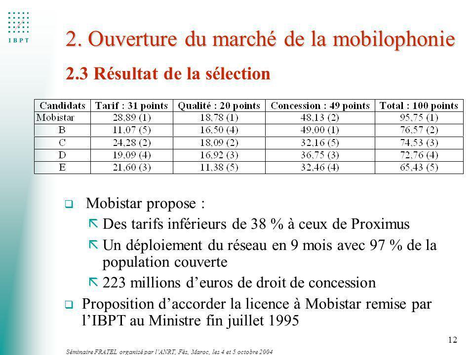 Séminaire FRATEL organisé par lANRT, Fès, Maroc, les 4 et 5 octobre 2004 12 2. Ouverture du marché de la mobilophonie q Mobistar propose : ã Des tarif