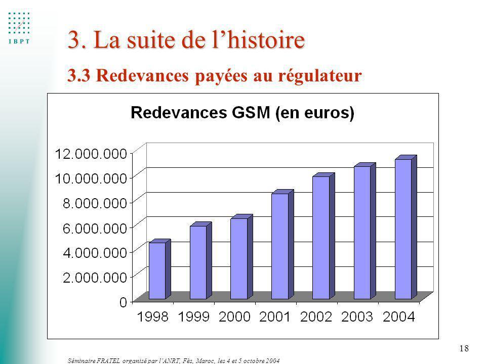 Séminaire FRATEL organisé par lANRT, Fès, Maroc, les 4 et 5 octobre 2004 18 3. La suite de lhistoire 3.3 Redevances payées au régulateur