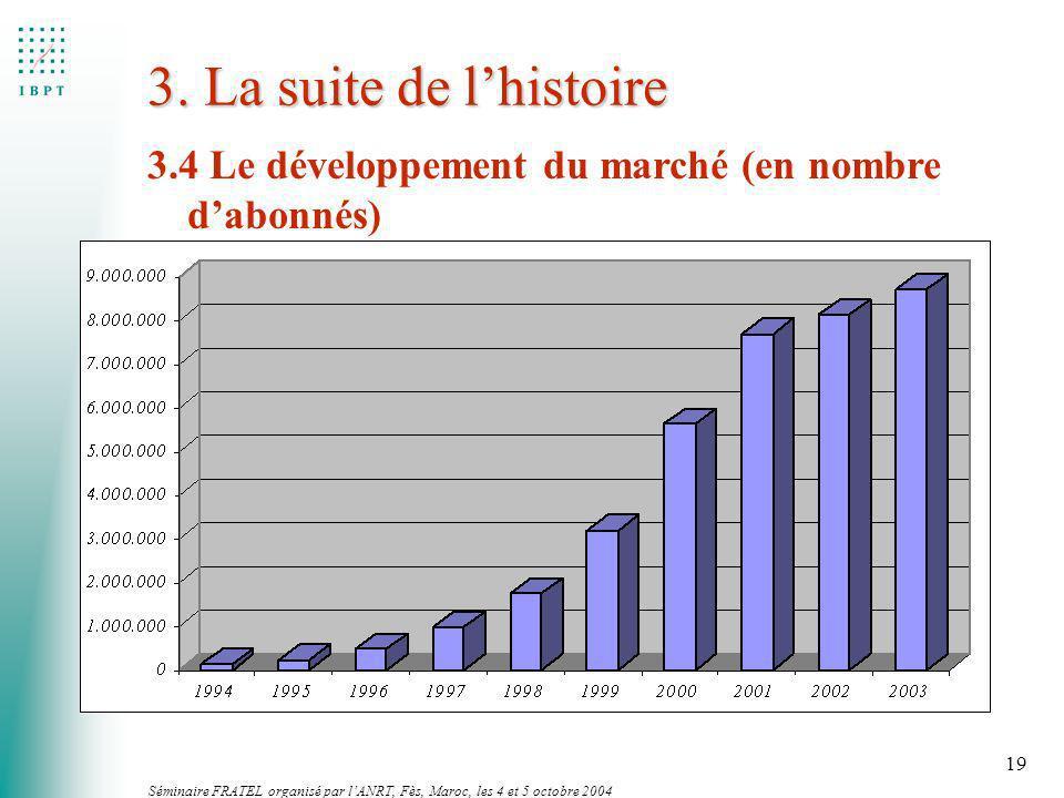 Séminaire FRATEL organisé par lANRT, Fès, Maroc, les 4 et 5 octobre 2004 19 3. La suite de lhistoire 3.4 Le développement du marché (en nombre dabonné