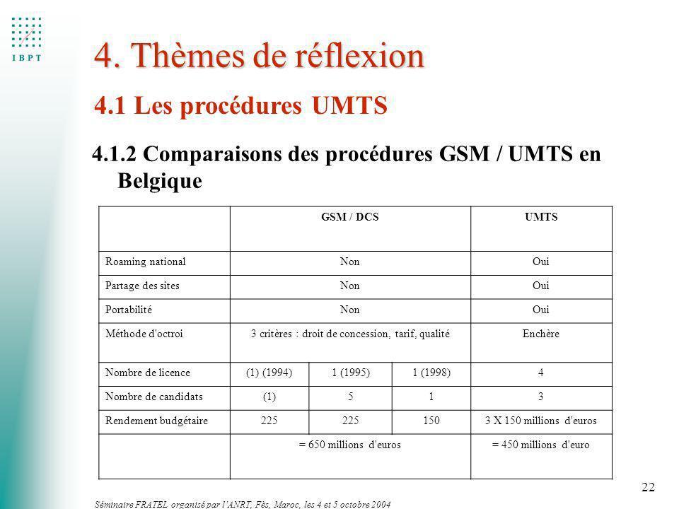 Séminaire FRATEL organisé par lANRT, Fès, Maroc, les 4 et 5 octobre 2004 22 4. Thèmes de réflexion 4.1 Les procédures UMTS 4.1.2 Comparaisons des proc