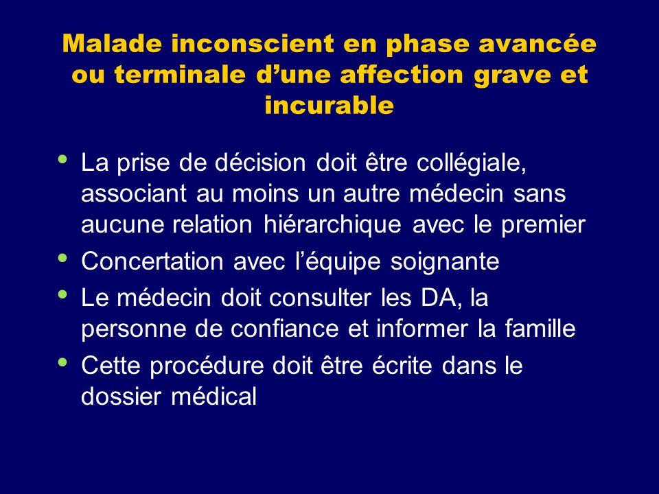 Malade inconscient en phase avancée ou terminale dune affection grave et incurable La prise de décision doit être collégiale, associant au moins un au