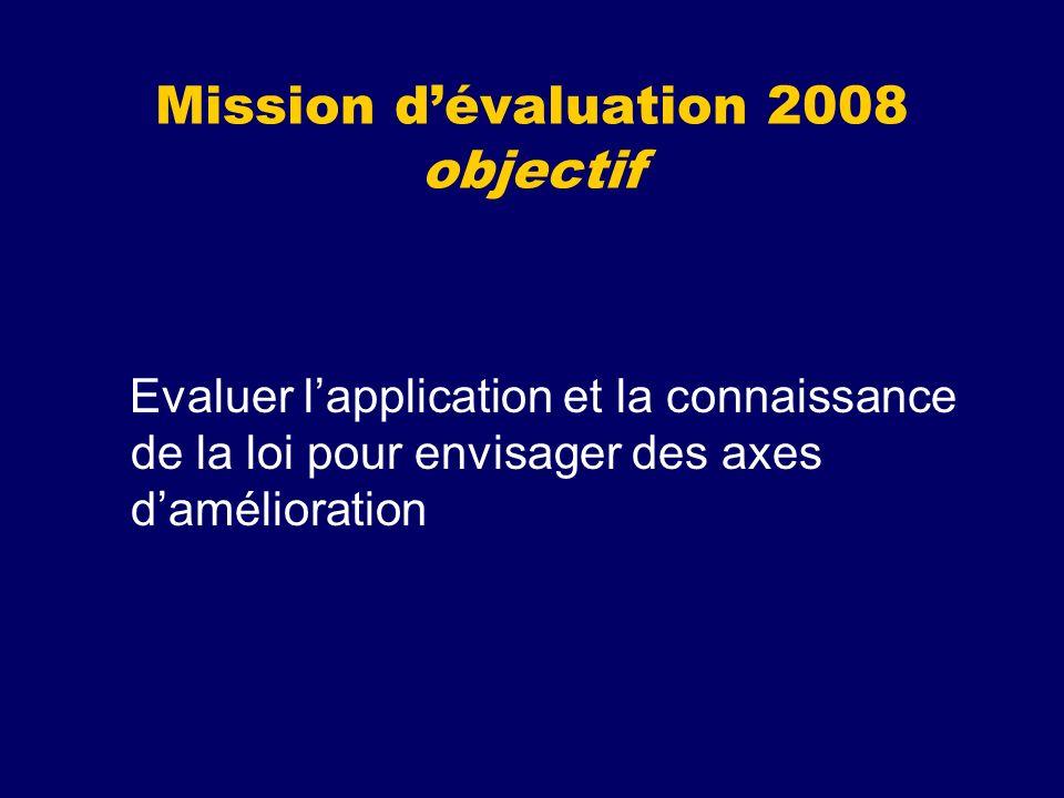 Mission dévaluation 2008 objectif Evaluer lapplication et la connaissance de la loi pour envisager des axes damélioration