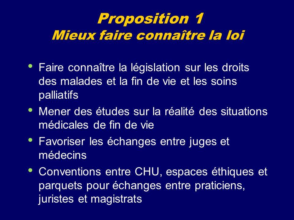 Proposition 1 Mieux faire connaître la loi Faire connaître la législation sur les droits des malades et la fin de vie et les soins palliatifs Mener de