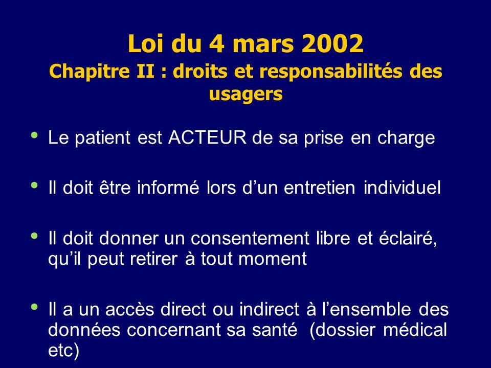 Loi du 4 mars 2002 Chapitre II : droits et responsabilités des usagers Le patient est ACTEUR de sa prise en charge Il doit être informé lors dun entre