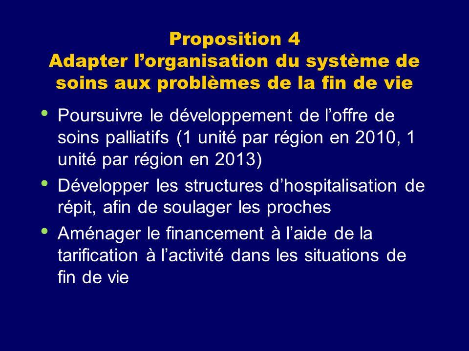 Proposition 4 Adapter lorganisation du système de soins aux problèmes de la fin de vie Poursuivre le développement de loffre de soins palliatifs (1 un