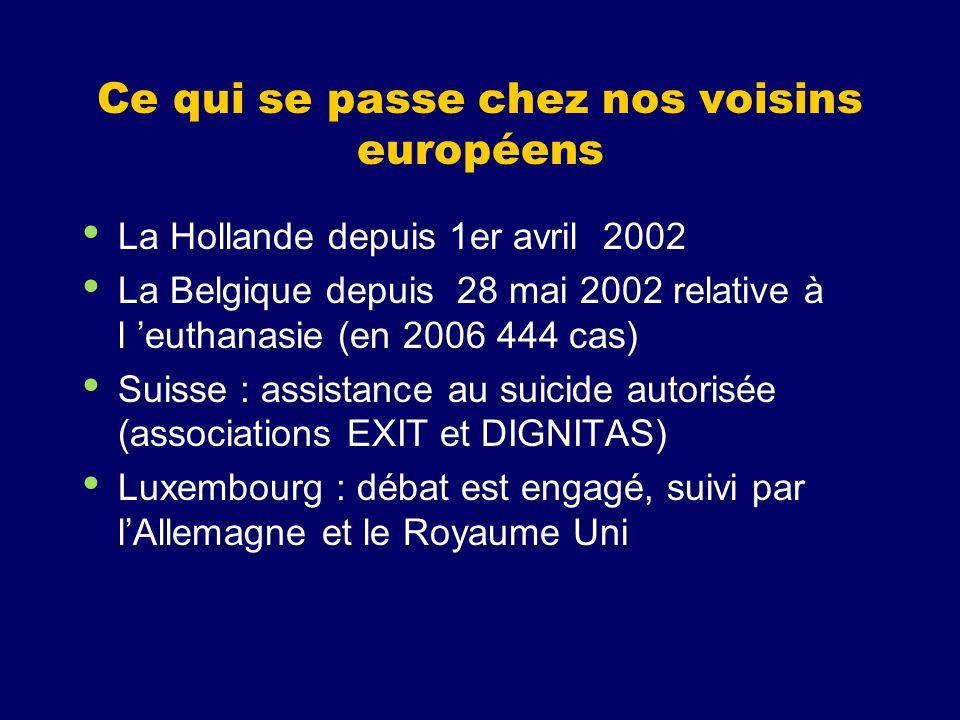 Ce qui se passe chez nos voisins européens La Hollande depuis 1er avril 2002 La Belgique depuis 28 mai 2002 relative à l euthanasie (en 2006 444 cas)