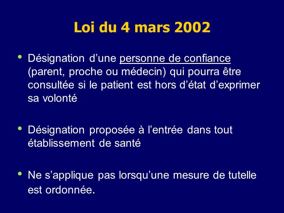 Loi du 4 mars 2002 Désignation dune personne de confiance (parent, proche ou médecin) qui pourra être consultée si le patient est hors détat dexprimer