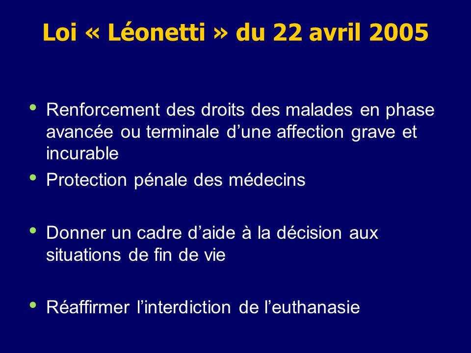 Loi « Léonetti » du 22 avril 2005 Renforcement des droits des malades en phase avancée ou terminale dune affection grave et incurable Protection pénal