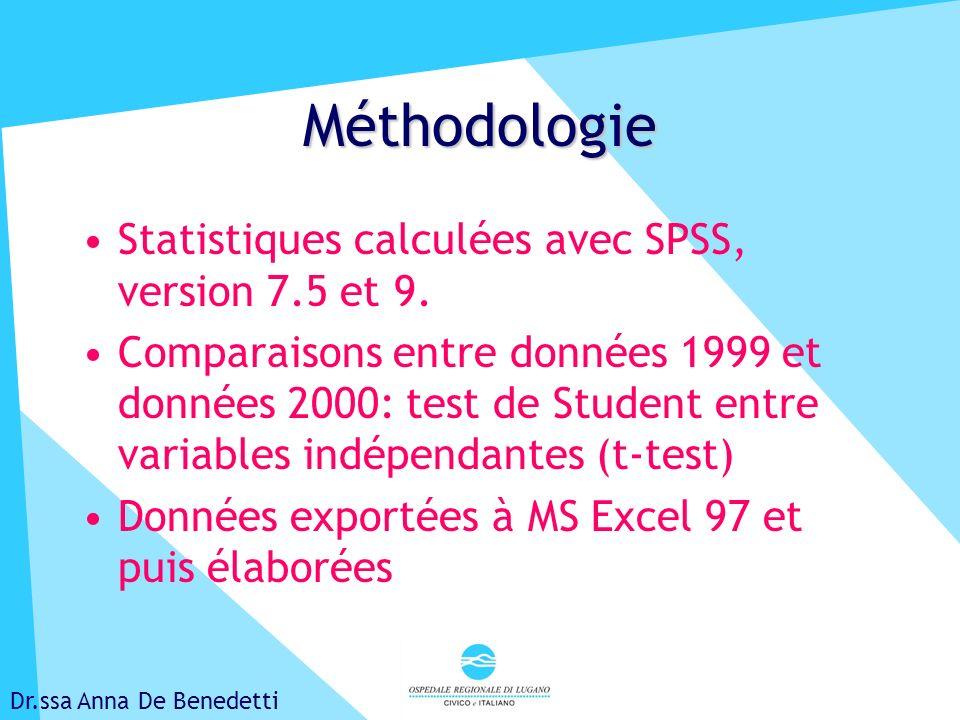 Lucerne, avril 2001 Méthodologie Dr.ssa Anna De Benedetti Statistiques calculées avec SPSS, version 7.5 et 9.