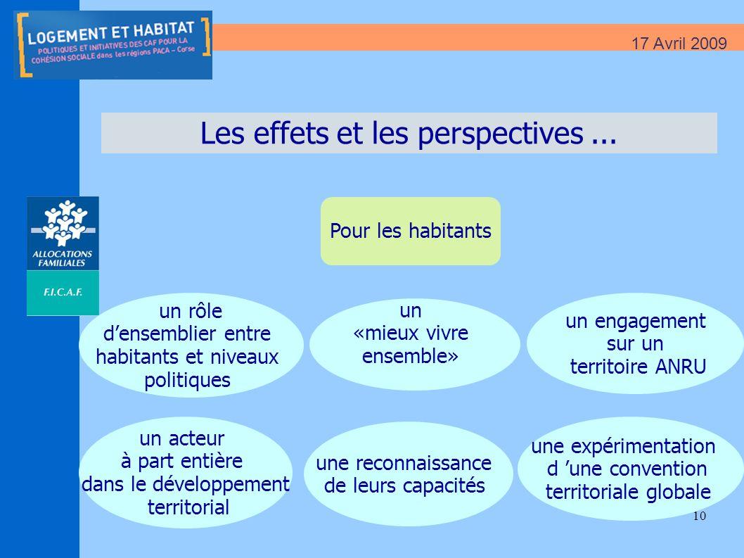 10 17 Avril 2009 Les effets et les perspectives... un rôle densemblier entre habitants et niveaux politiques un acteur à part entière dans le développ