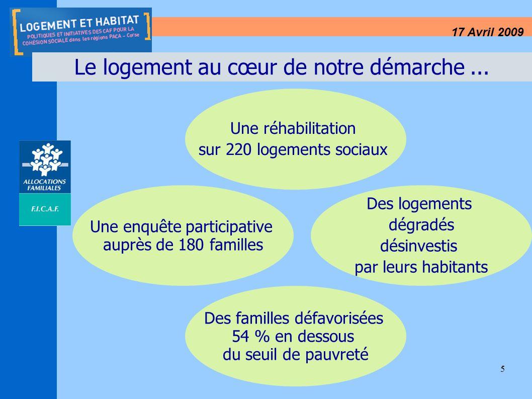 5 17 Avril 2009 Le logement au cœur de notre démarche... Une réhabilitation sur 220 logements sociaux Une enquête participative auprès de 180 familles