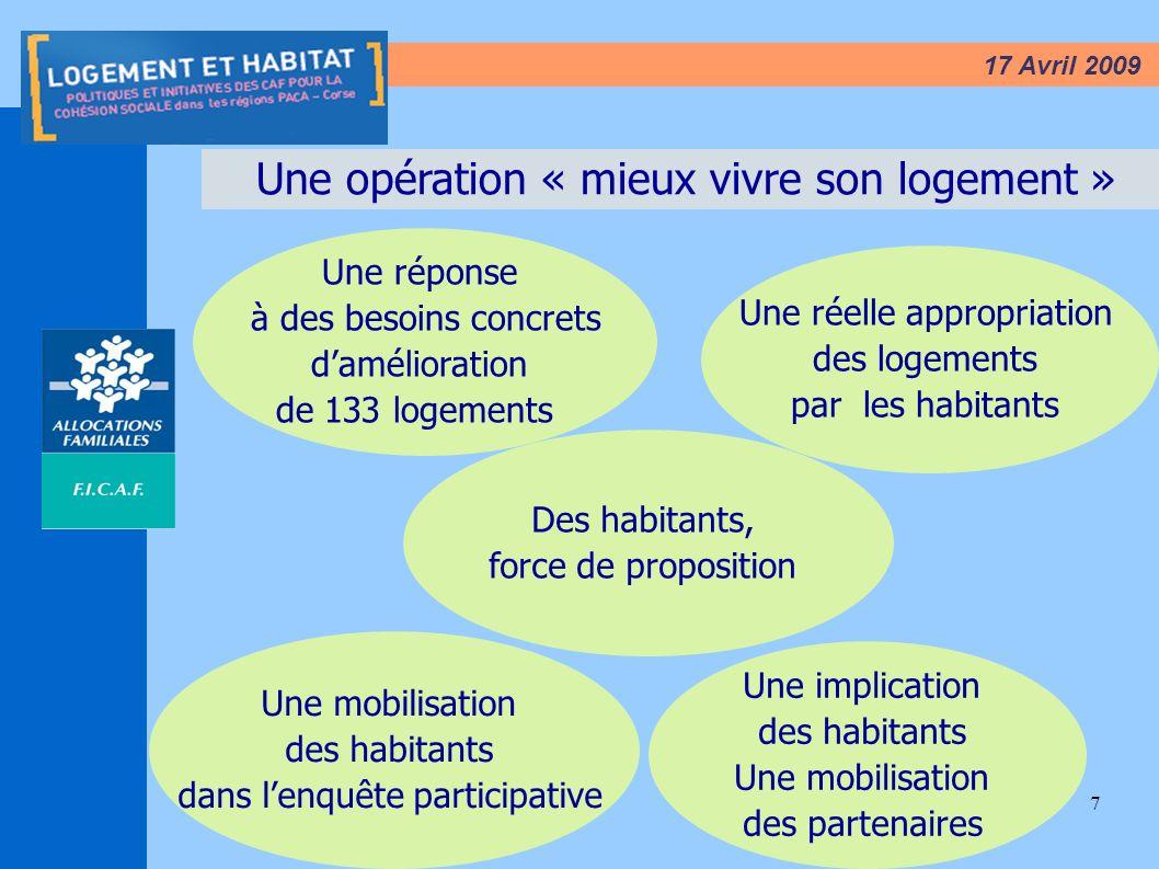 7 17 Avril 2009 Une opération « mieux vivre son logement » Une réponse à des besoins concrets damélioration de 133 logements Une réelle appropriation