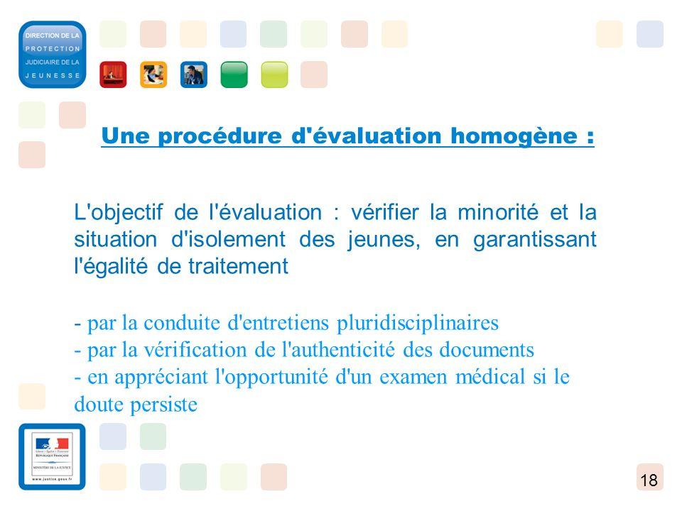 18 Une procédure d'évaluation homogène : L'objectif de l'évaluation : vérifier la minorité et la situation d'isolement des jeunes, en garantissant l'é