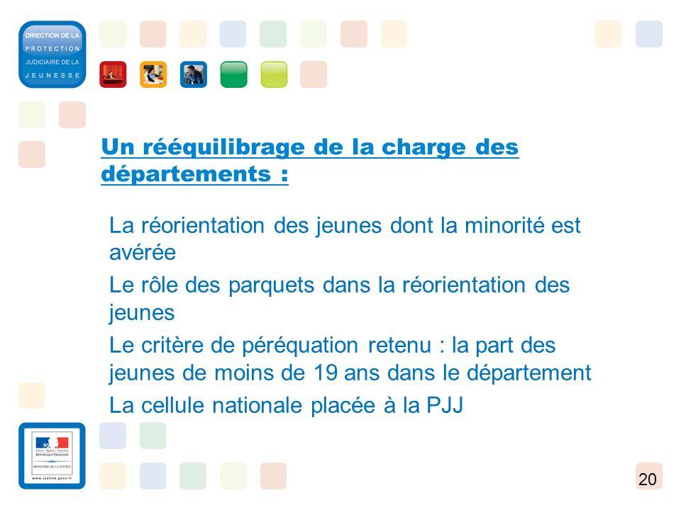 20 Un rééquilibrage de la charge des départements : La réorientation des jeunes dont la minorité est avérée Le rôle des parquets dans la réorientation