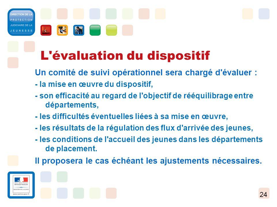 24 L'évaluation du dispositif Un comité de suivi opérationnel sera chargé d'évaluer : - la mise en œuvre du dispositif, - son efficacité au regard de