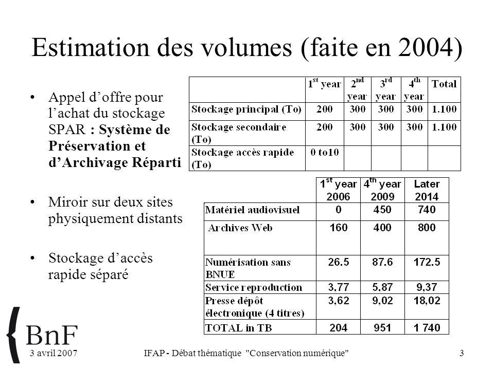 3 avril 2007IFAP - Débat thématique Conservation numérique 3 Estimation des volumes (faite en 2004) Appel doffre pour lachat du stockage SPAR : Système de Préservation et dArchivage Réparti Miroir sur deux sites physiquement distants Stockage daccès rapide séparé