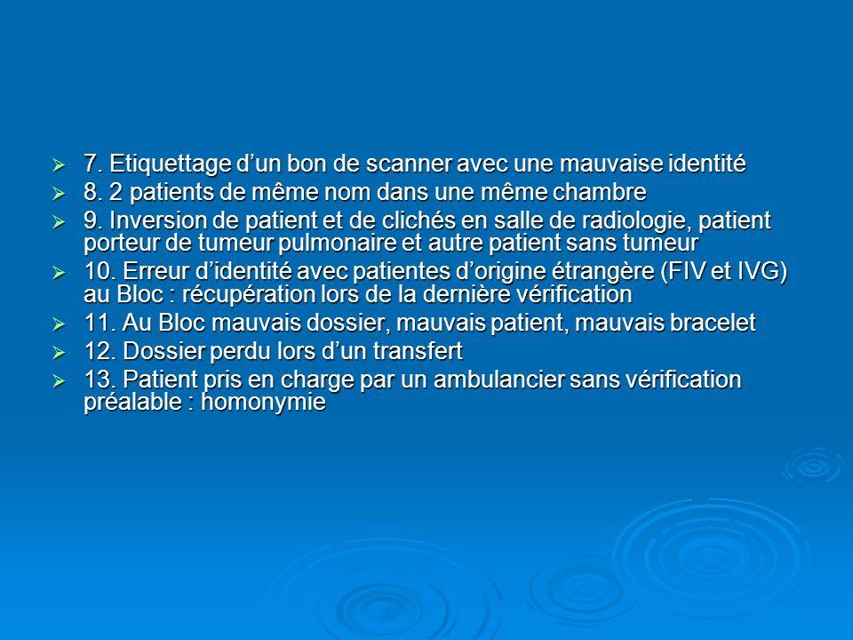 7. Etiquettage dun bon de scanner avec une mauvaise identité 7. Etiquettage dun bon de scanner avec une mauvaise identité 8. 2 patients de même nom da