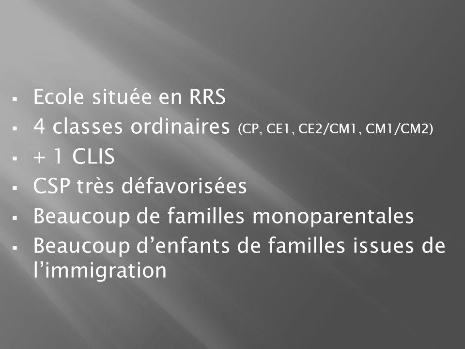 Ecole située en RRS 4 classes ordinaires (CP, CE1, CE2/CM1, CM1/CM2) + 1 CLIS CSP très défavorisées Beaucoup de familles monoparentales Beaucoup denfa