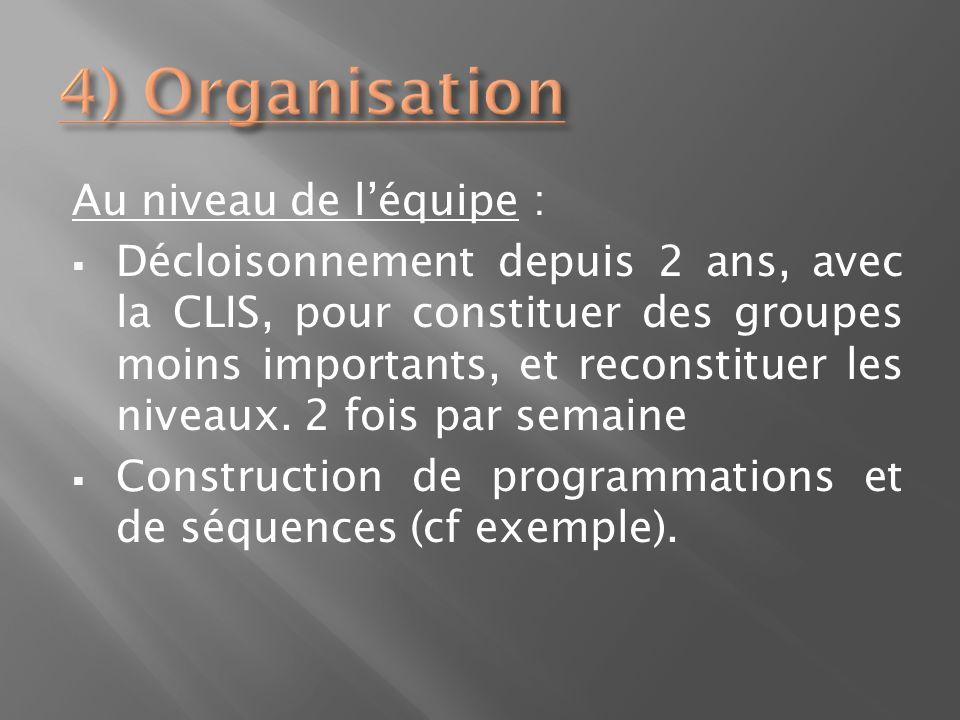 Au niveau de léquipe : Décloisonnement depuis 2 ans, avec la CLIS, pour constituer des groupes moins importants, et reconstituer les niveaux.