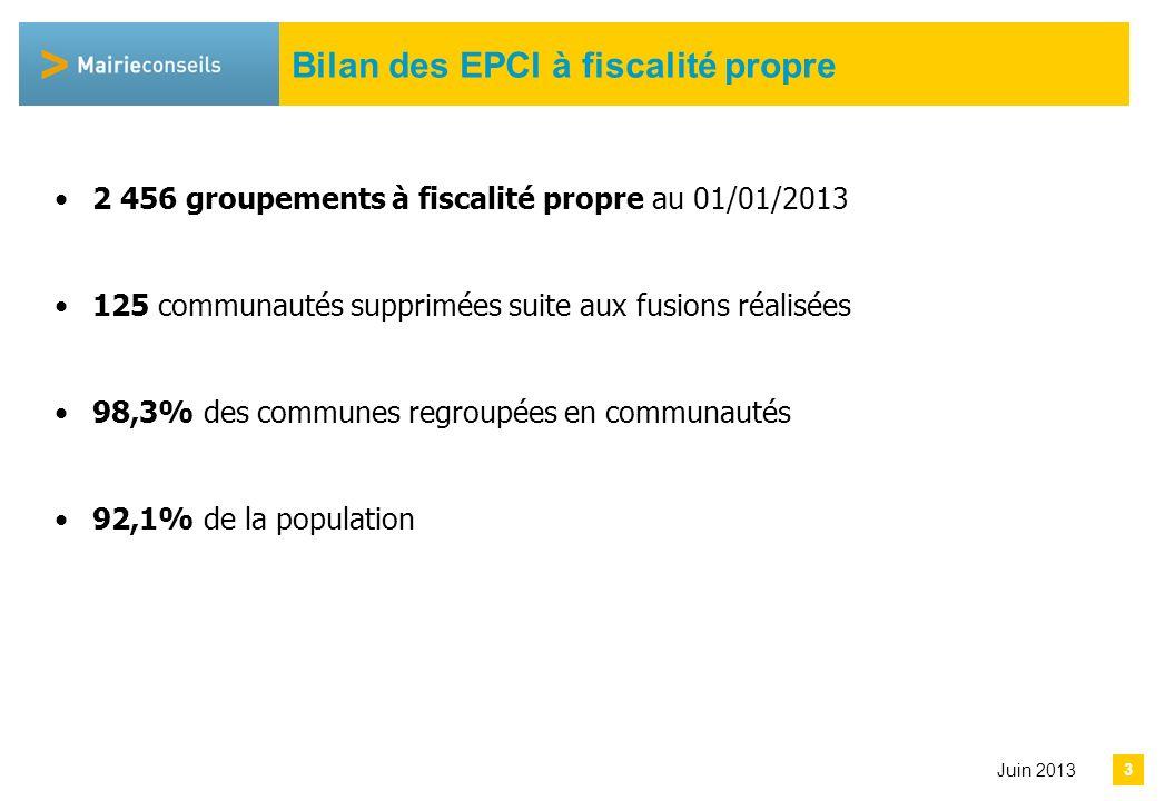 Avril 2013 Bilan des EPCI à fiscalité propre 2 456 groupements à fiscalité propre au 01/01/2013 125 communautés supprimées suite aux fusions réalisées 98,3% des communes regroupées en communautés 92,1% de la population 3 Juin 2013