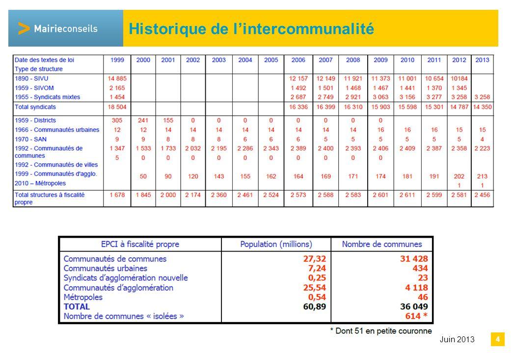 Avril 2013 Historique de lintercommunalité 4 Juin 2013