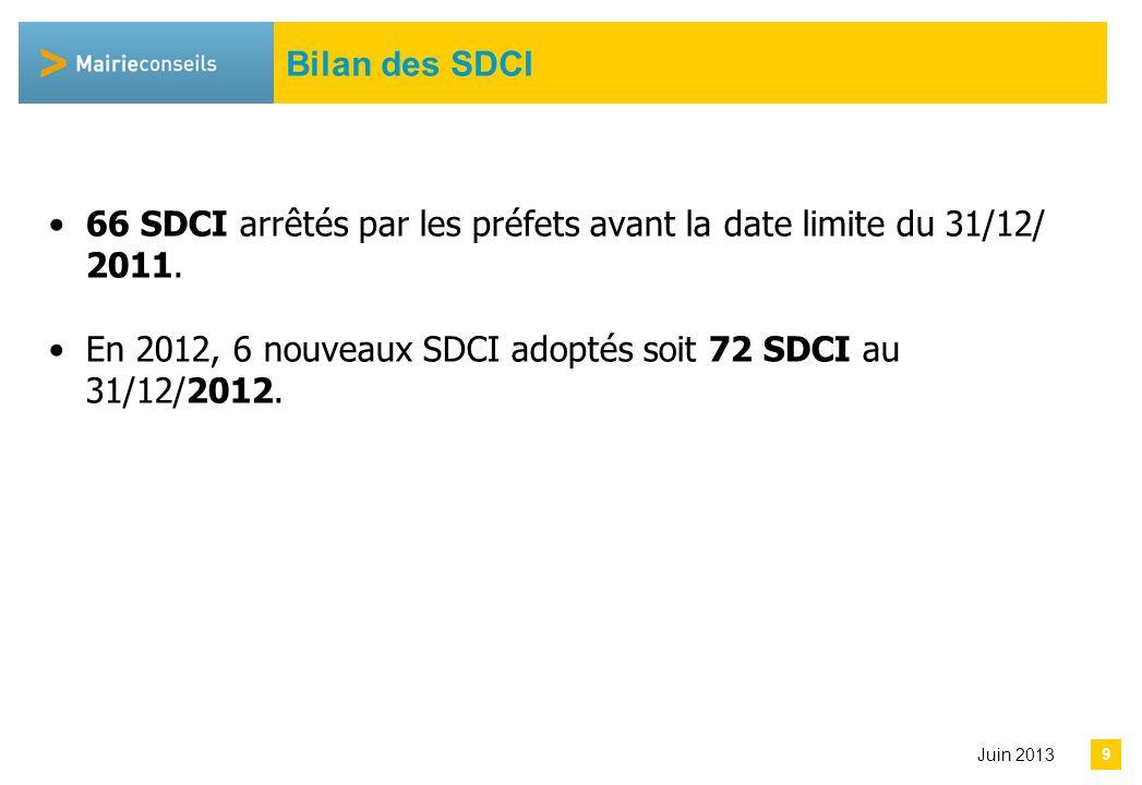 Avril 2013 Date dadoption du SDCI 10 Juin 2013