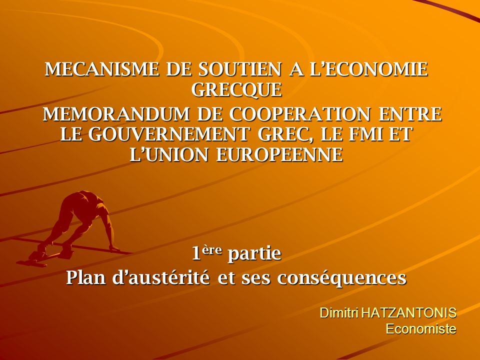 Dimitri HATZANTONIS Economiste MECANISME DE SOUTIEN A LECONOMIE GRECQUE MEMORANDUM DE COOPERATION ENTRE LE GOUVERNEMENT GREC, LE FMI ET LUNION EUROPEE