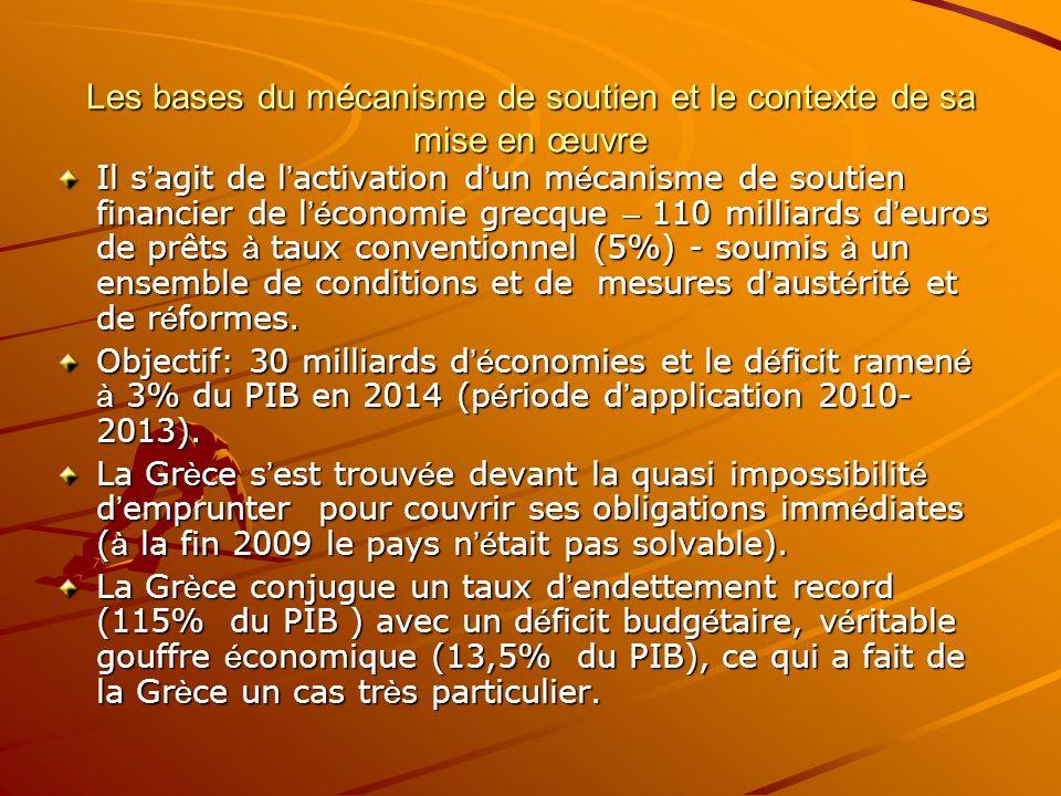 Il s agit de l activation d un m é canisme de soutien financier de l é conomie grecque – 110 milliards d euros de prêts à taux conventionnel (5%) - so