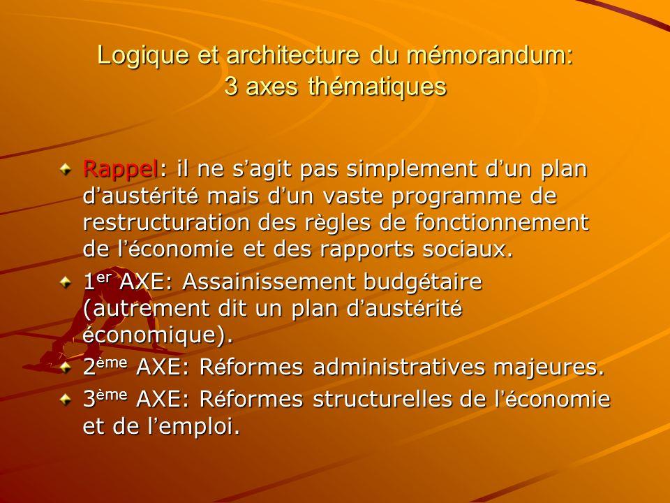 Logique et architecture du mémorandum: 3 axes thématiques Rappel: il ne s agit pas simplement d un plan d aust é rit é mais d un vaste programme de re
