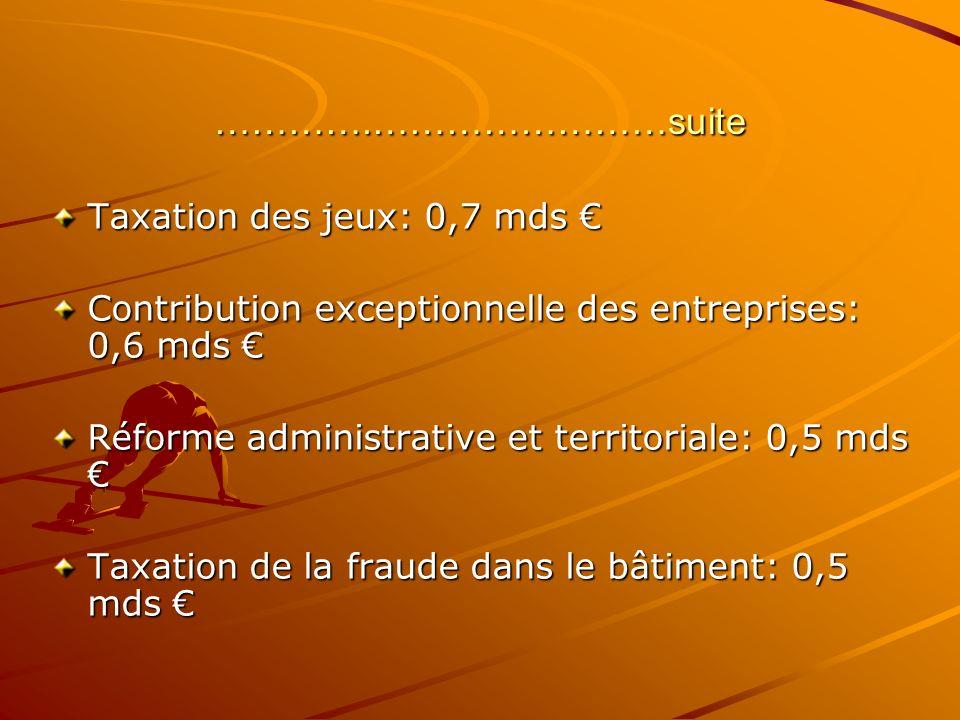 1 er AXE: ASSAINISSEMENT BUDGETAIRE (mesures daustérité)