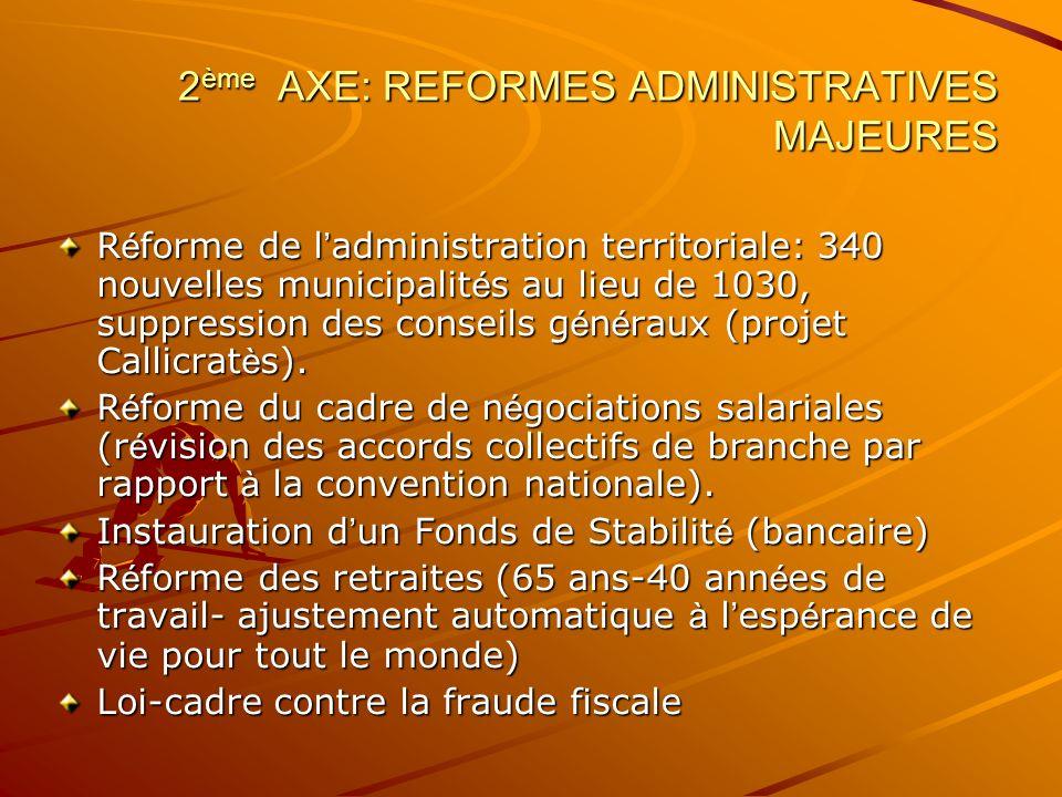 2 ème AXE: REFORMES ADMINISTRATIVES MAJEURES R é forme de l administration territoriale: 340 nouvelles municipalit é s au lieu de 1030, suppression de
