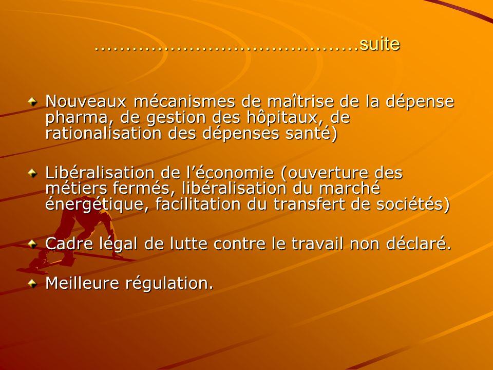 Nouveaux mécanismes de maîtrise de la dépense pharma, de gestion des hôpitaux, de rationalisation des dépenses santé) Libéralisation de léconomie (ouv