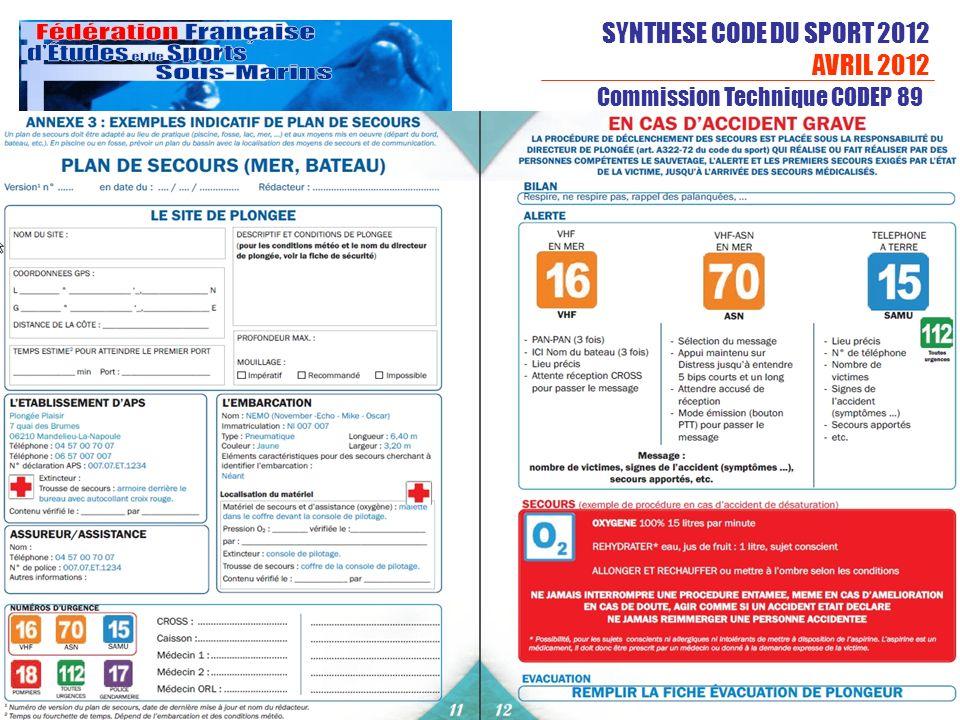 SYNTHESE CODE DU SPORT 2012 AVRIL 2012 Créée en 1948, la FFESSM est membre fondateur de la confédération mondiale des activités subaquatiques Commission Technique CODEP 89 Fabrice Sibella