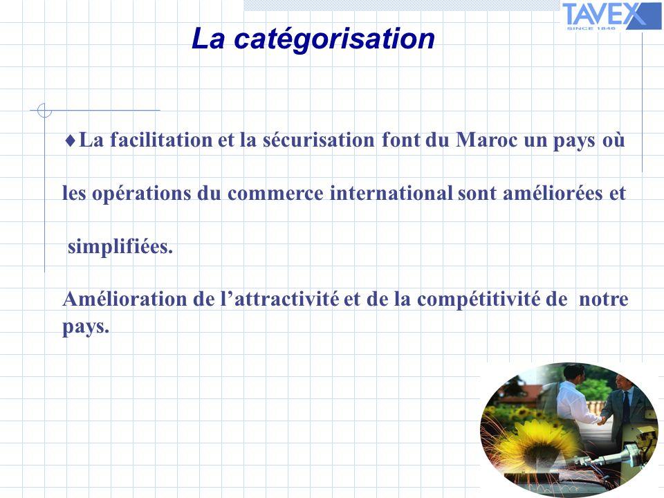 La facilitation et la sécurisation font du Maroc un pays où les opérations du commerce international sont améliorées et simplifiées.