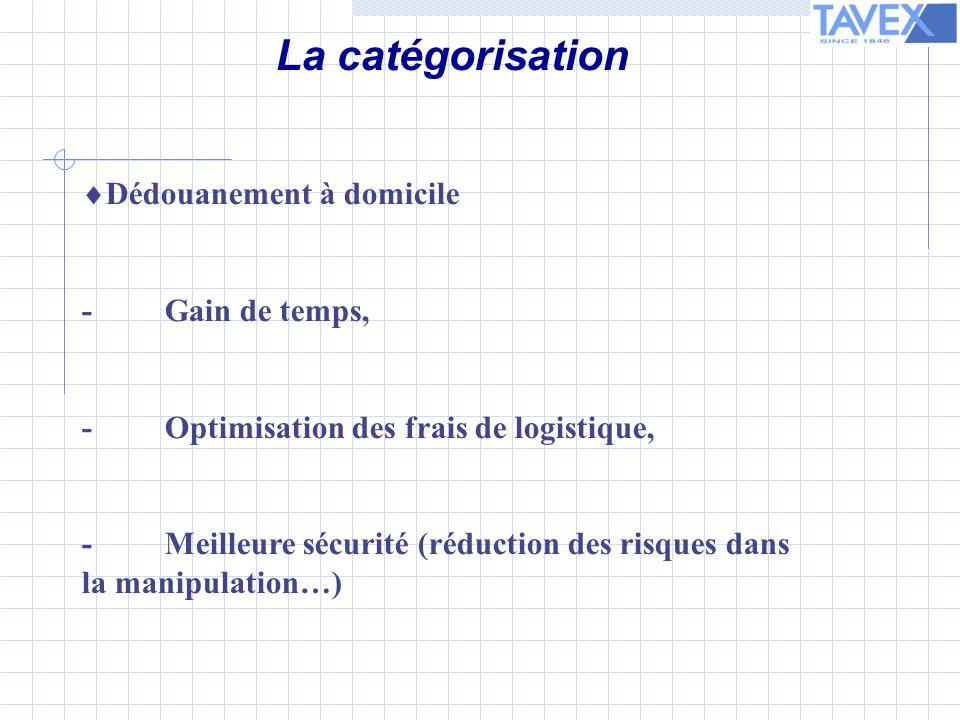 Dédouanement à domicile - Gain de temps, - Optimisation des frais de logistique, - Meilleure sécurité (réduction des risques dans la manipulation…) La catégorisation