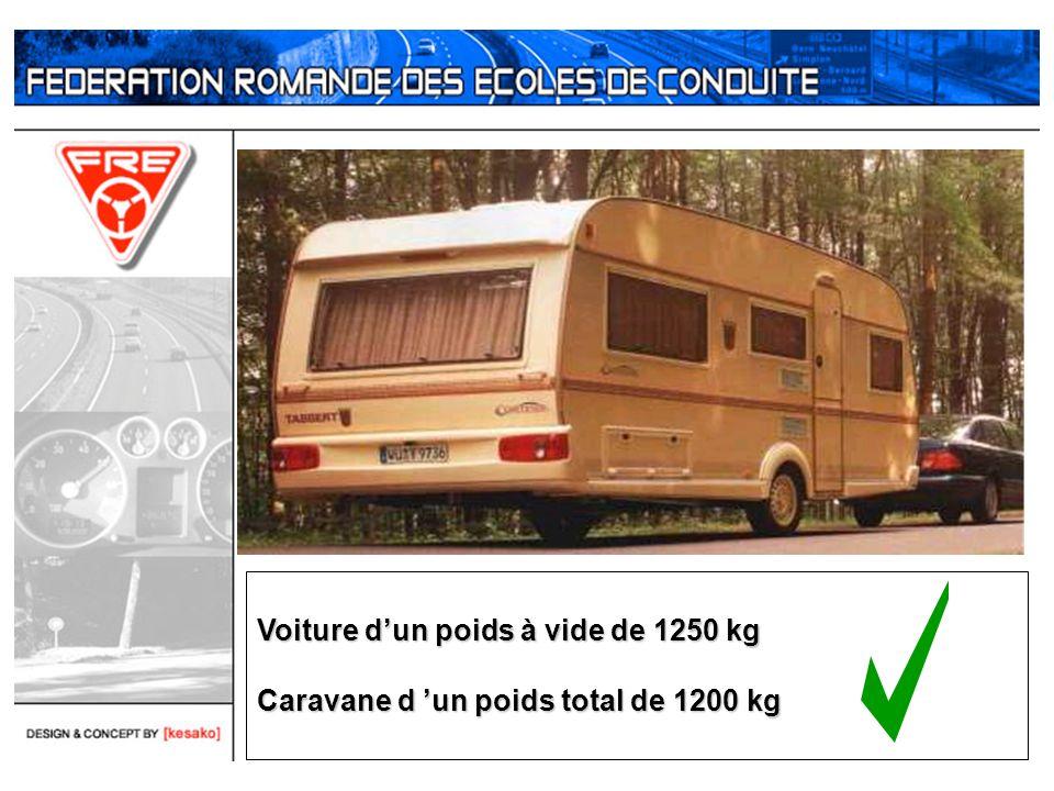 Voiture dun poids à vide de 1250 kg Caravane d un poids total de 1200 kg
