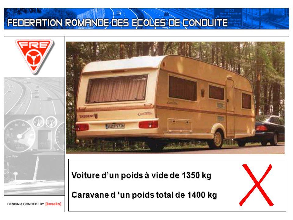 Voiture dun poids à vide de 1350 kg Caravane d un poids total de 1400 kg