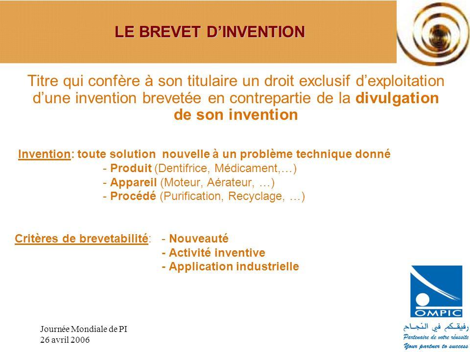 Journée Mondiale de PI 26 avril 2006 LE BREVET DINVENTION Titre qui confère à son titulaire un droit exclusif dexploitation dune invention brevetée en