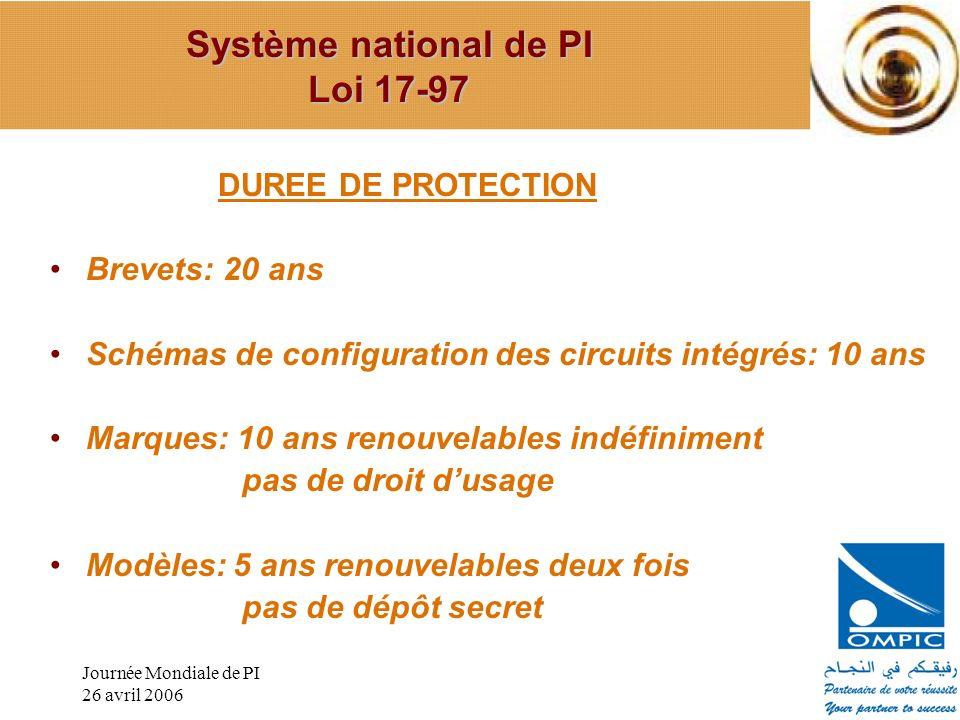 Journée Mondiale de PI 26 avril 2006 Brevets: 20 ans Schémas de configuration des circuits intégrés: 10 ans Marques: 10 ans renouvelables indéfiniment