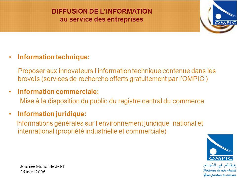 Information technique: Proposer aux innovateurs linformation technique contenue dans les brevets (services de recherche offerts gratuitement par lOMPI