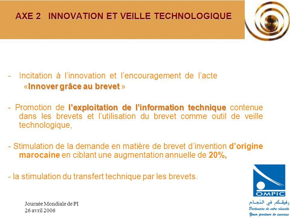 Journée Mondiale de PI 26 avril 2006 AXE 2 INNOVATION ET VEILLE TECHNOLOGIQUE -Incitation à linnovation et lencouragement de lacte Innover grâce au br