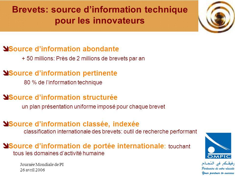 Journée Mondiale de PI 26 avril 2006 Brevet dinvention & Innovation Double effet Document technique : Source dinformation Titre juridique : Un des titres de la propriété industrielle