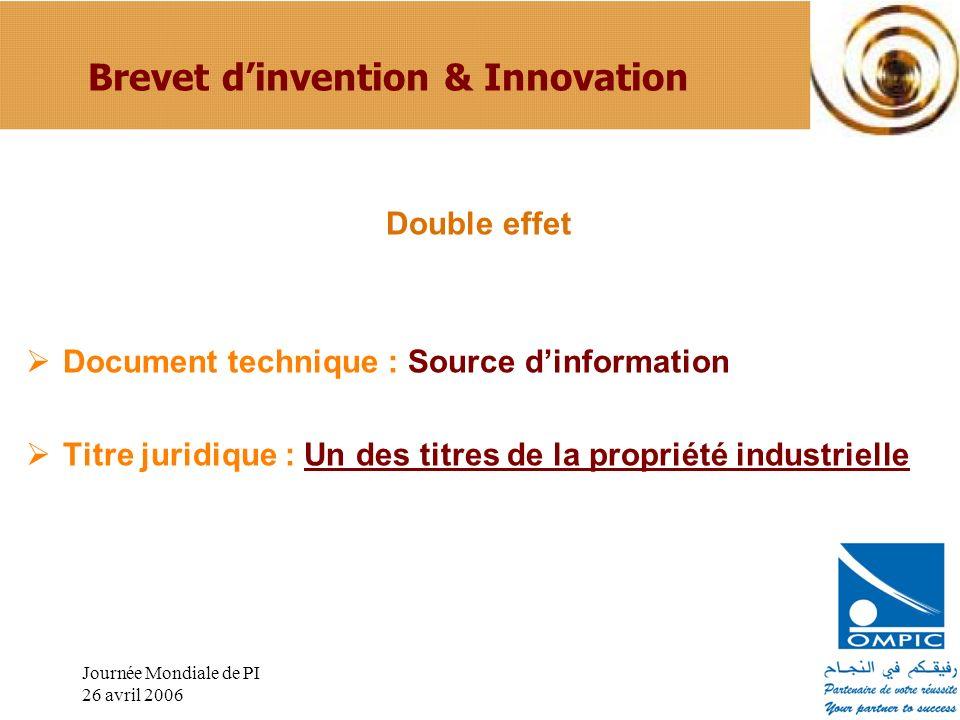 Journée Mondiale de PI 26 avril 2006 Brevet dinvention & Innovation Double effet Document technique : Source dinformation Titre juridique : Un des tit